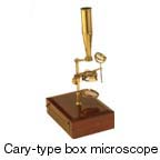 1054 Cary type field box microscope